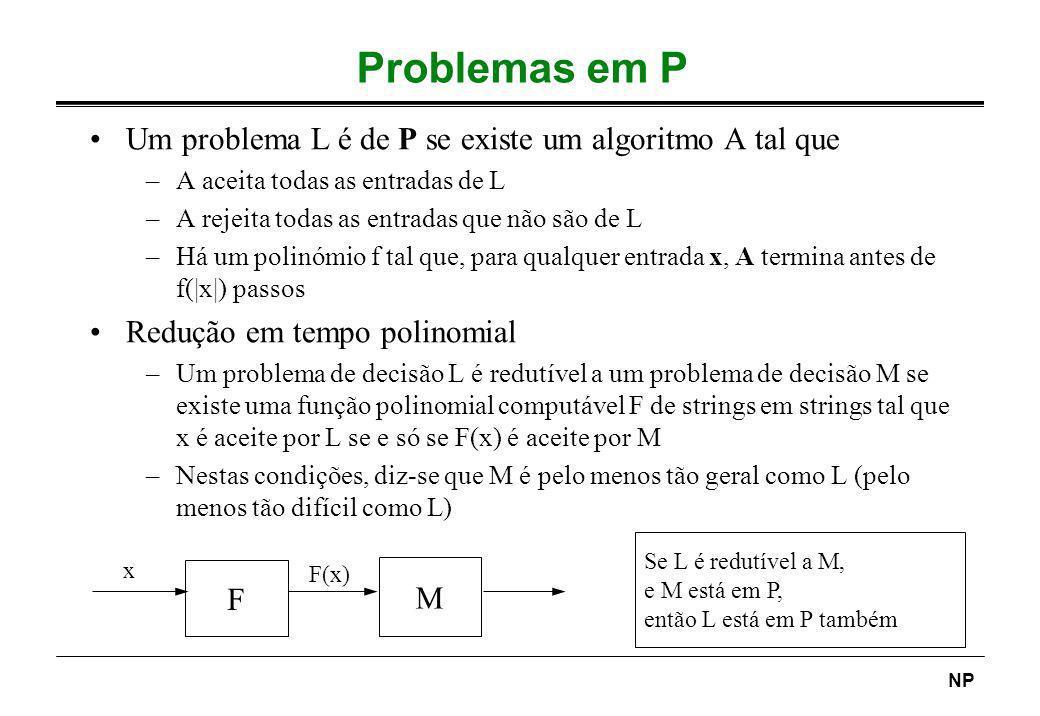 NP Problemas em P Um problema L é de P se existe um algoritmo A tal que –A aceita todas as entradas de L –A rejeita todas as entradas que não são de L