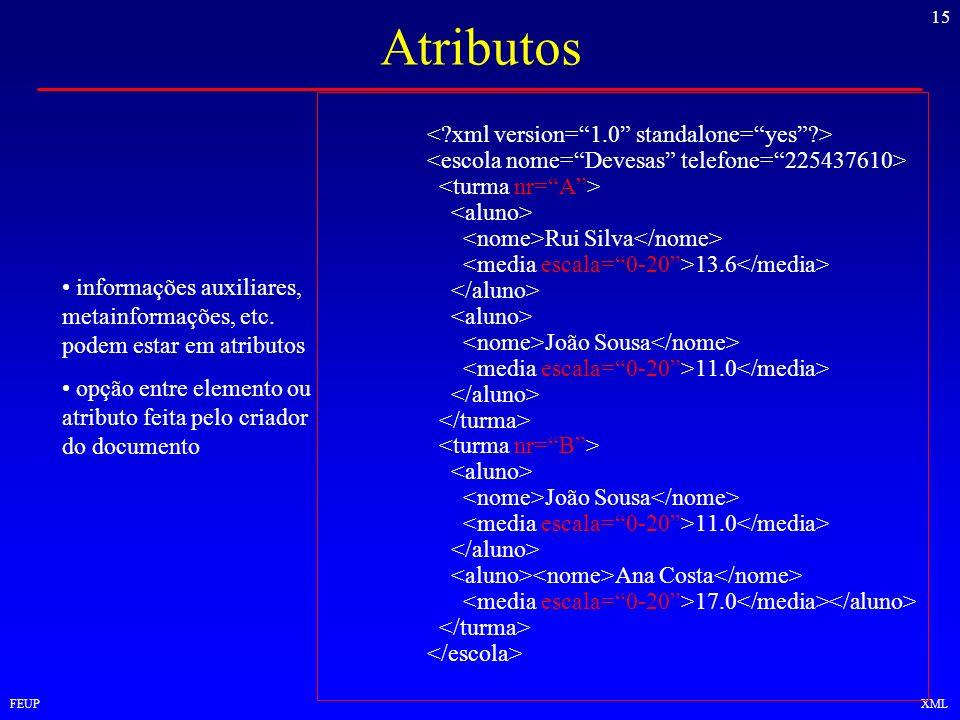 15 FEUPXML Atributos Rui Silva 13.6 João Sousa 11.0 João Sousa 11.0 Ana Costa 17.0 informações auxiliares, metainformações, etc. podem estar em atribu
