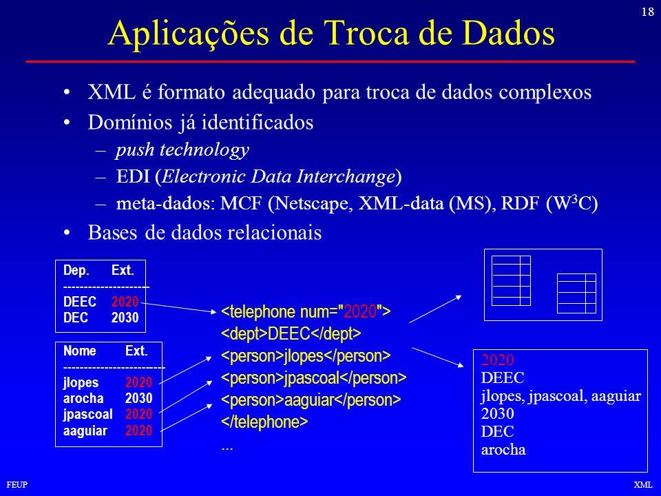 18 FEUPXML Aplicações de Troca de Dados XML é formato adequado para troca de dados complexos Domínios já identificados –push technology –EDI (Electron