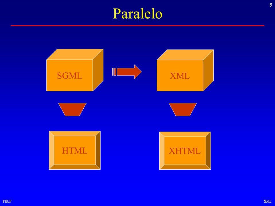 5 FEUPXML Paralelo SGML HTML XML XHTML