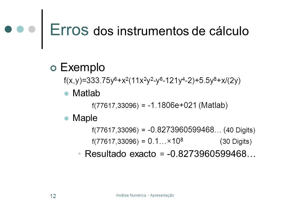 Análise Numérica - Apresentação 12 Erros dos instrumentos de cálculo Exemplo f(x,y)=333.75y 6 +x 2 (11x 2 y 2 -y 6 -121y 4 -2)+5.5y 8 +x/(2y) Matlab f