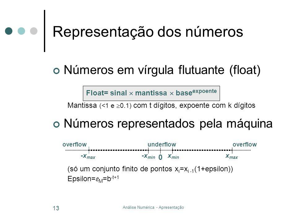 Análise Numérica - Apresentação 13 Representação dos números Números em vírgula flutuante (float) Mantissa (<1 e 0.1) com t dígitos, expoente com k dí