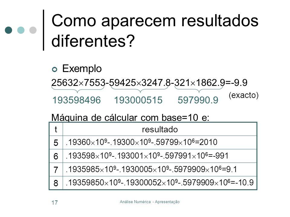 Análise Numérica - Apresentação 17 Como aparecem resultados diferentes? Exemplo 25632 7553-59425 3247.8-321 1862.9=-9.9 (exacto) Máquina de cálcular c