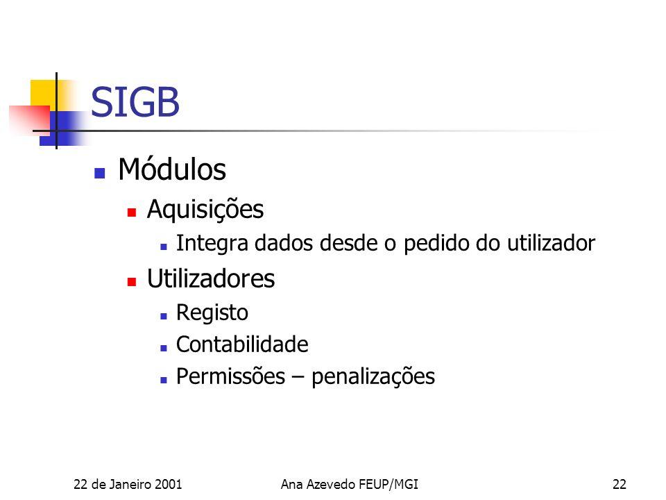 22 de Janeiro 2001Ana Azevedo FEUP/MGI22 SIGB Módulos Aquisições Integra dados desde o pedido do utilizador Utilizadores Registo Contabilidade Permissões – penalizações