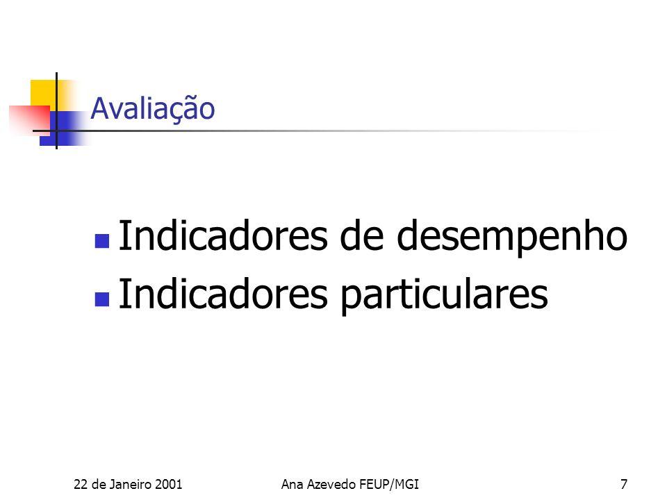 22 de Janeiro 2001Ana Azevedo FEUP/MGI7 Avaliação Indicadores de desempenho Indicadores particulares