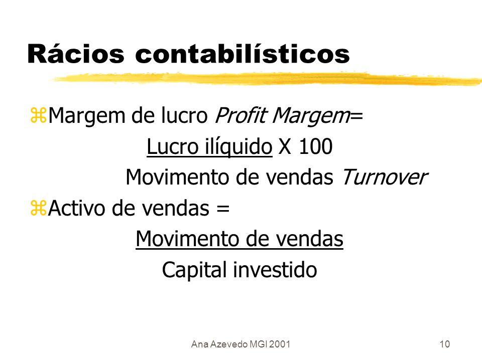 Ana Azevedo MGI 200111 Rácios contabilísticos zRentabilidade= Lucro ilíquido X 100 Bens totais zMovimento do stock Stock turnover = Stock X 365 Custo de vendas
