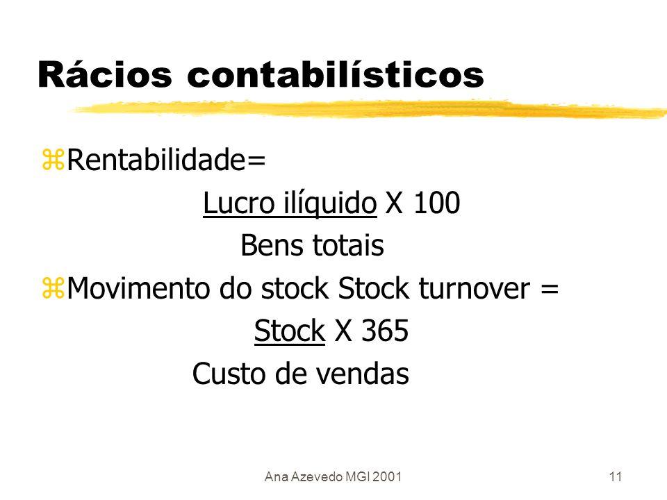 Ana Azevedo MGI 200112 Rácios contabilísticos zDevedores Debtors days = Debtors X 365 Vendas zCredores Creditor days = Credores X 365 Compras