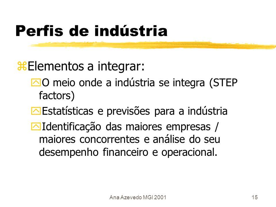 Ana Azevedo MGI 200116 Business intelligence zProcessamento de informação de suporte à gestão baseada no contexto actual e futuro onde uma empresa opera.