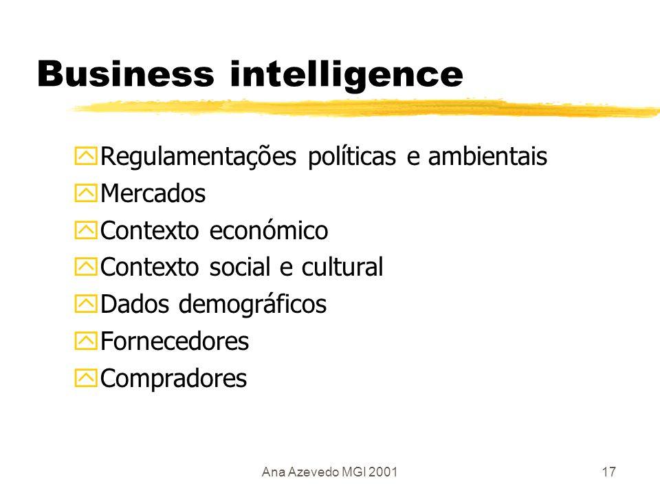 Ana Azevedo MGI 200118 Competitive action plan- exemplo 1.