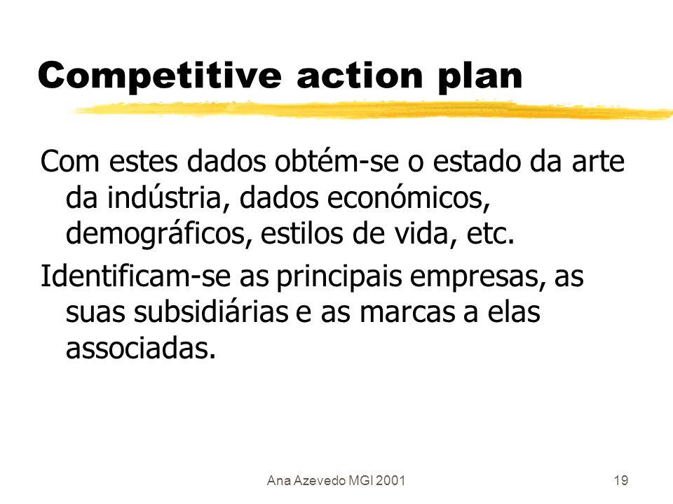 Ana Azevedo MGI 200120 Competitive action plan 3.