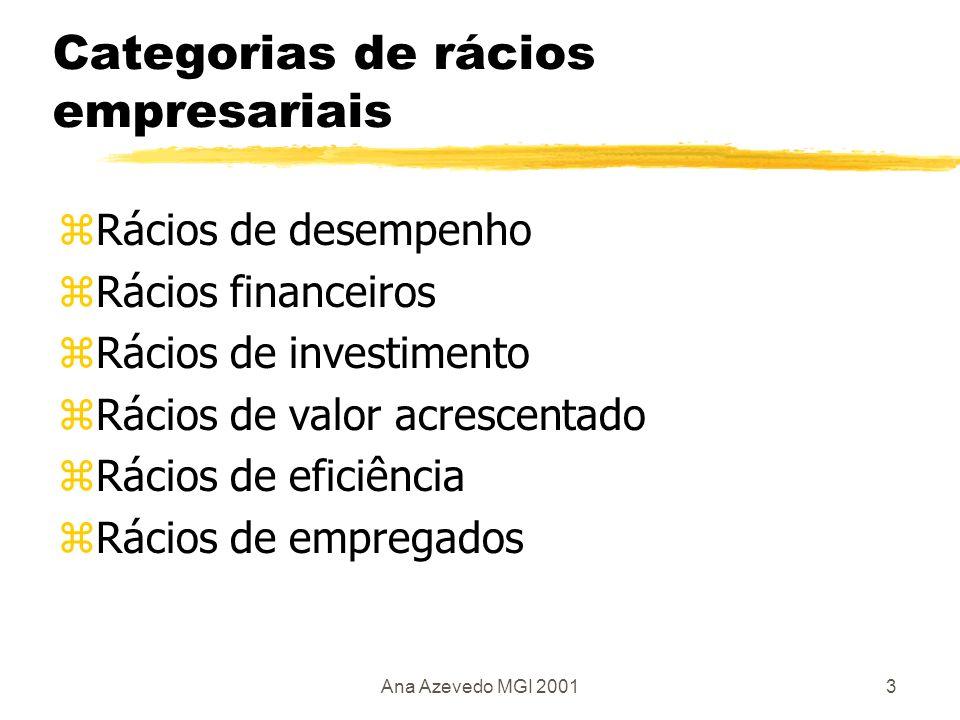 Ana Azevedo MGI 20014 Rácio de desempenho zROCE - Return on Capital Employed zMostra quão eficientemente uma empresa está a usar os seus recursos ROCE = Lucro ilíquido Capital empregue