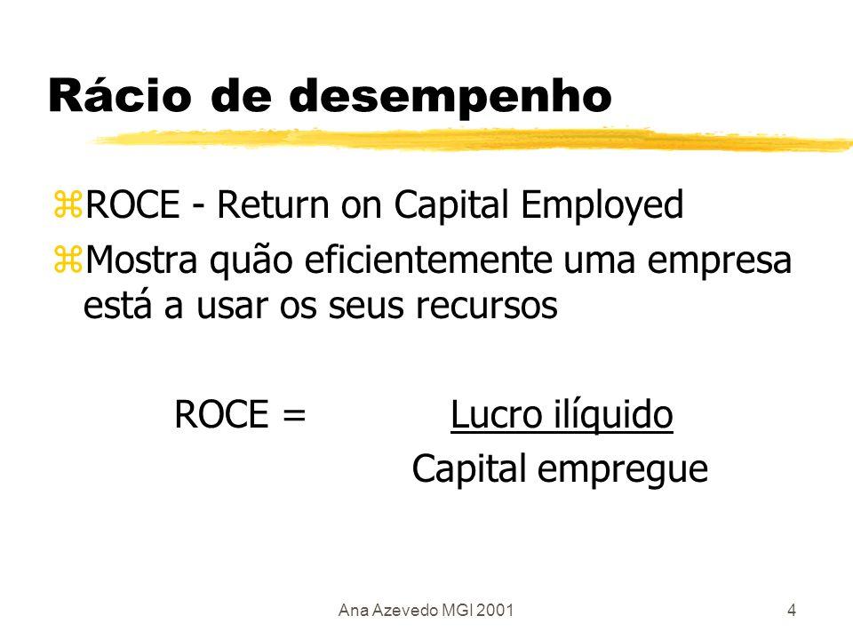 Ana Azevedo MGI 20015 Exemplo A= 0.5 = 25% B= 1.0 = 5% 2 20 A empresa A é mais eficiente.