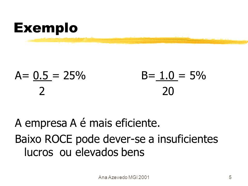 Ana Azevedo MGI 20016 Rácios financeiros zAnalisar a liquidez - Capacidade de uma empresa apresentar moeda.