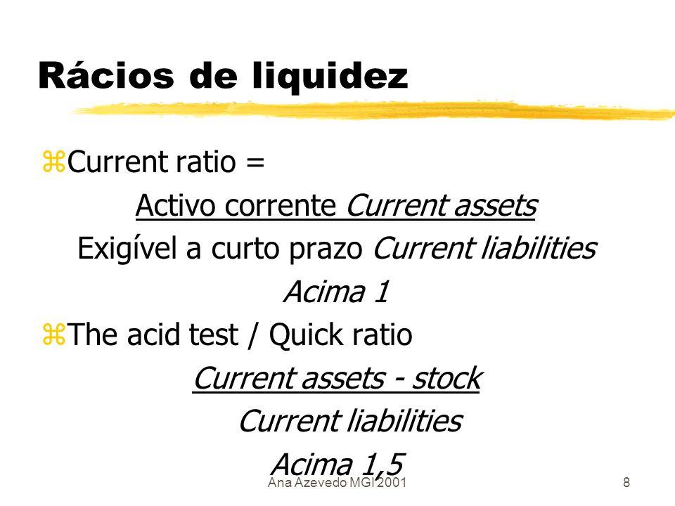 Ana Azevedo MGI 20019 Rácios de investimento zCombinam dados contabilísticos e da bolsa de valores.
