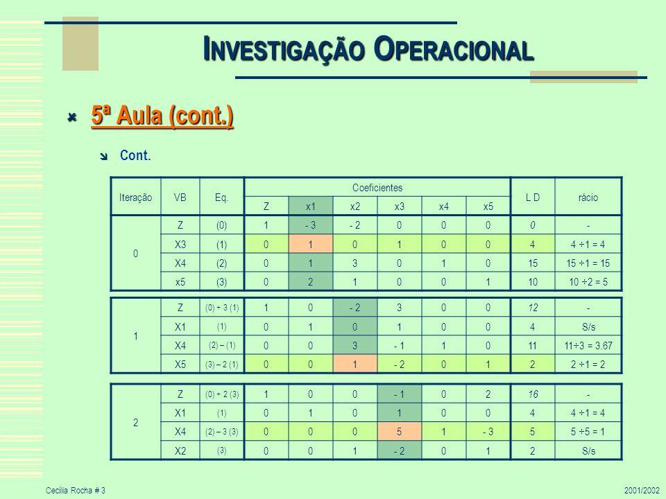 Cecília Rocha # 32001/2002 I NVESTIGAÇÃO O PERACIONAL 5ª Aula (cont.) 5ª Aula (cont.) Cont. IteraçãoVBEq. Coeficientes L Drácio Zx1x2x3x4x5 0 Z(0)1- 3