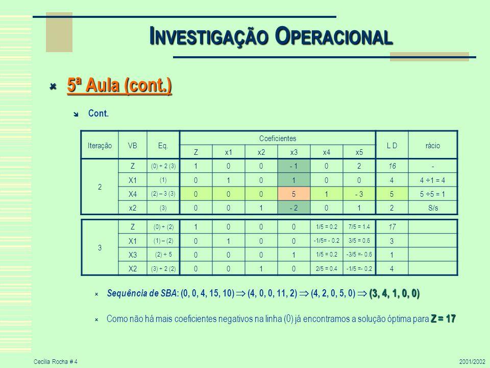 Cecília Rocha # 42001/2002 I NVESTIGAÇÃO O PERACIONAL 5ª Aula (cont.) 5ª Aula (cont.) Cont. (3, 4, 1, 0, 0) Sequência de SBA : (0, 0, 4, 15, 10) (4, 0