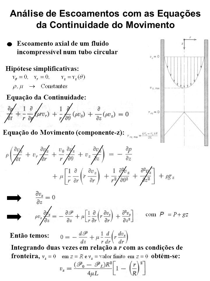 Análise de Escoamentos com as Equações da Continuidade do Movimento Escoamento axial de um fluido incompressível num tubo circular Hipótese simplifica