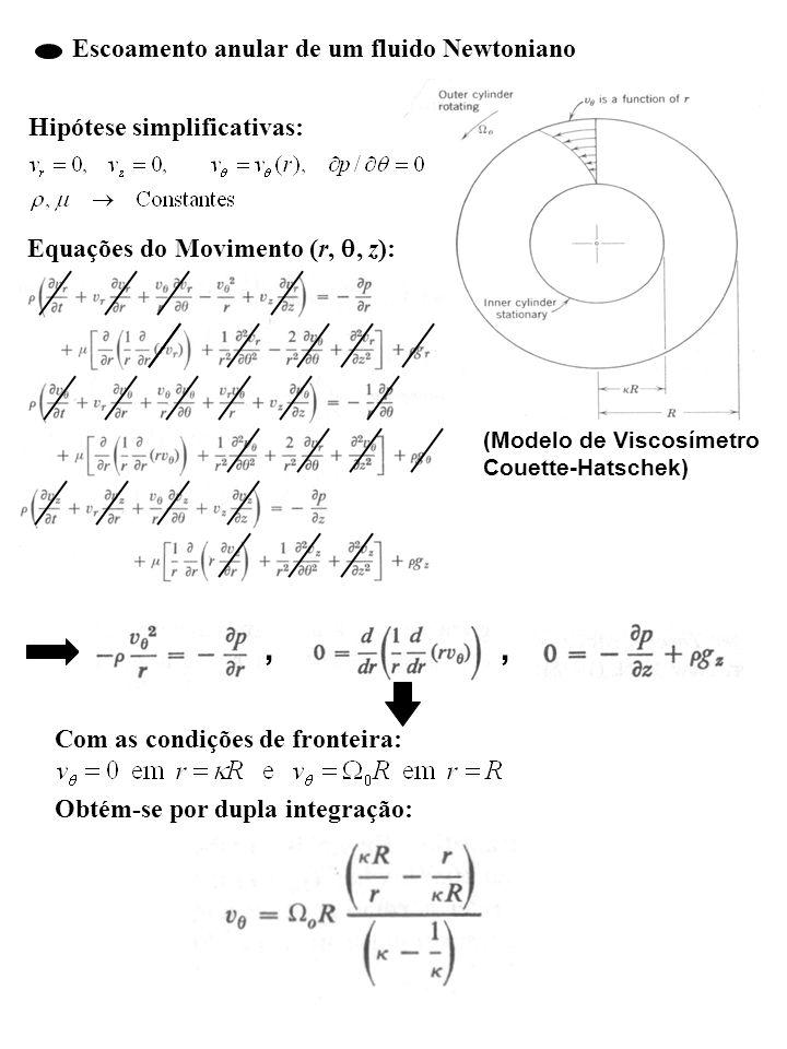Escoamento anular de um fluido Newtoniano Hipótese simplificativas: Equações do Movimento (r,, z):,, Com as condições de fronteira: Obtém-se por dupla