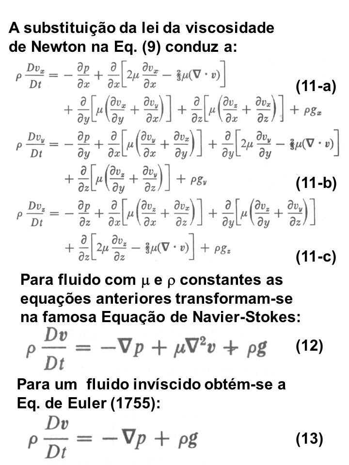 A substituição da lei da viscosidade de Newton na Eq. (9) conduz a: (11-a) (11-b) (11-c) Para fluido com e constantes as equações anteriores transform