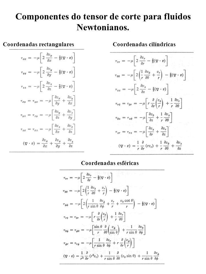 Componentes do tensor de corte para fluidos Newtonianos. Coordenadas rectangularesCoordenadas cilíndricas Coordenadas esféricas