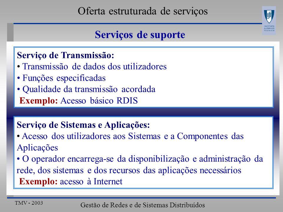 TMV - 2003 Gestão de Redes e de Sistemas Distribuídos Serviços de suporte Serviço de Sistemas e Aplicações: Acesso dos utilizadores aos Sistemas e a Componentes das Aplicações O operador encarrega-se da disponibilização e administração da rede, dos sistemas e dos recursos das aplicações necessários Exemplo: acesso à Internet Serviço de Transmissão: Transmissão de dados dos utilizadores Funções especificadas Qualidade da transmissão acordada Exemplo: Acesso básico RDIS Oferta estruturada de serviços