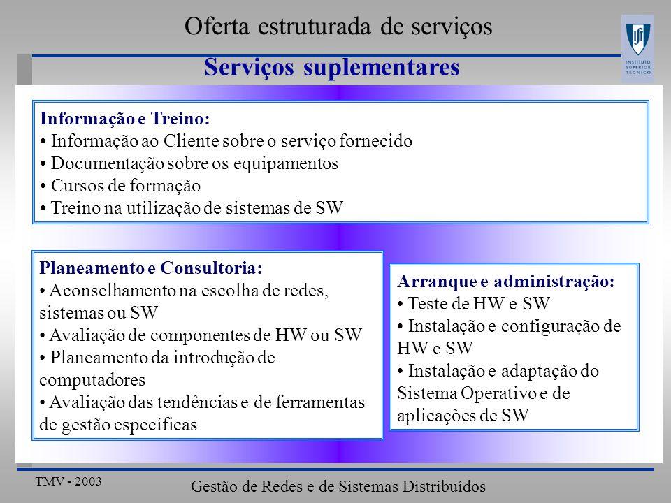 TMV - 2003 Gestão de Redes e de Sistemas Distribuídos Serviços suplementares Planeamento e Consultoria: Aconselhamento na escolha de redes, sistemas ou SW Avaliação de componentes de HW ou SW Planeamento da introdução de computadores Avaliação das tendências e de ferramentas de gestão específicas Informação e Treino: Informação ao Cliente sobre o serviço fornecido Documentação sobre os equipamentos Cursos de formação Treino na utilização de sistemas de SW Arranque e administração: Teste de HW e SW Instalação e configuração de HW e SW Instalação e adaptação do Sistema Operativo e de aplicações de SW Oferta estruturada de serviços