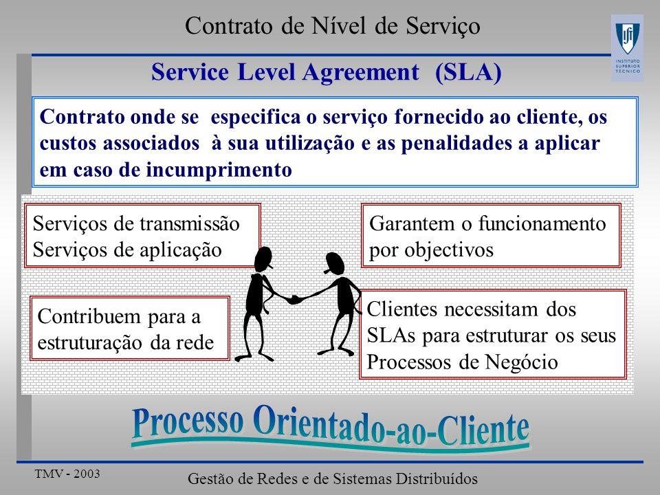 TMV - 2003 Gestão de Redes e de Sistemas Distribuídos Service Level Agreement (SLA) Contrato onde se especifica o serviço fornecido ao cliente, os custos associados à sua utilização e as penalidades a aplicar em caso de incumprimento Serviços de transmissão Serviços de aplicação Contribuem para a estruturação da rede Clientes necessitam dos SLAs para estruturar os seus Processos de Negócio Garantem o funcionamento por objectivos Contrato de Nível de Serviço