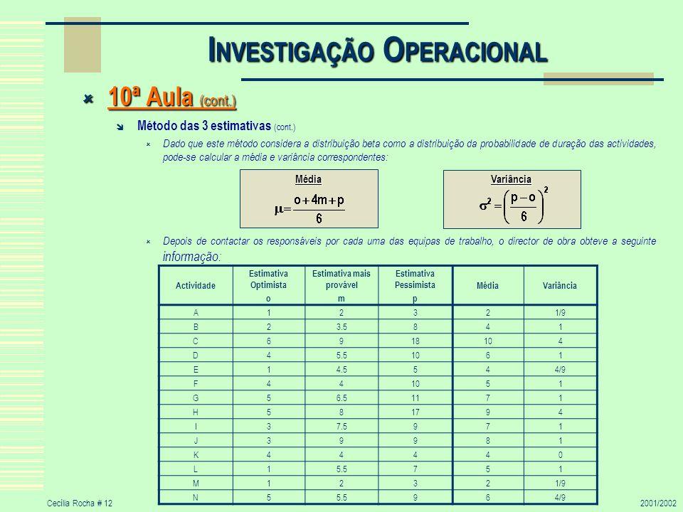 Cecília Rocha # 122001/2002 I NVESTIGAÇÃO O PERACIONAL 10ª Aula (cont.) 10ª Aula (cont.) Método das 3 estimativas (cont.) Dado que este método conside