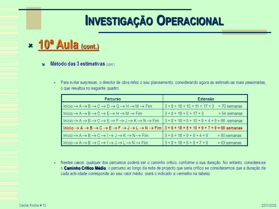 Cecília Rocha # 132001/2002 I NVESTIGAÇÃO O PERACIONAL 10ª Aula (cont.) 10ª Aula (cont.) Método das 3 estimativas (cont.) Para evitar surpresas, o dir
