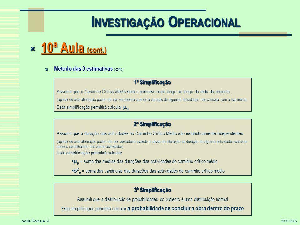 Cecília Rocha # 142001/2002 I NVESTIGAÇÃO O PERACIONAL 10ª Aula (cont.) 10ª Aula (cont.) Método das 3 estimativas (cont.) 1ª Simplificação Assumir que