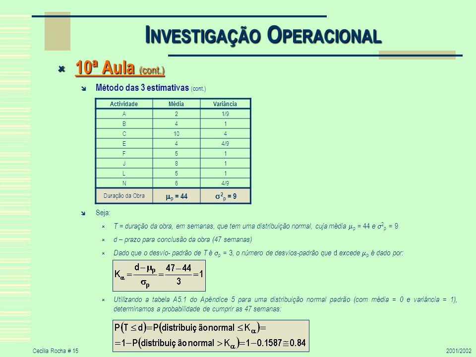 Cecília Rocha # 152001/2002 I NVESTIGAÇÃO O PERACIONAL 10ª Aula (cont.) 10ª Aula (cont.) Método das 3 estimativas (cont.) Seja: T = duração da obra, e