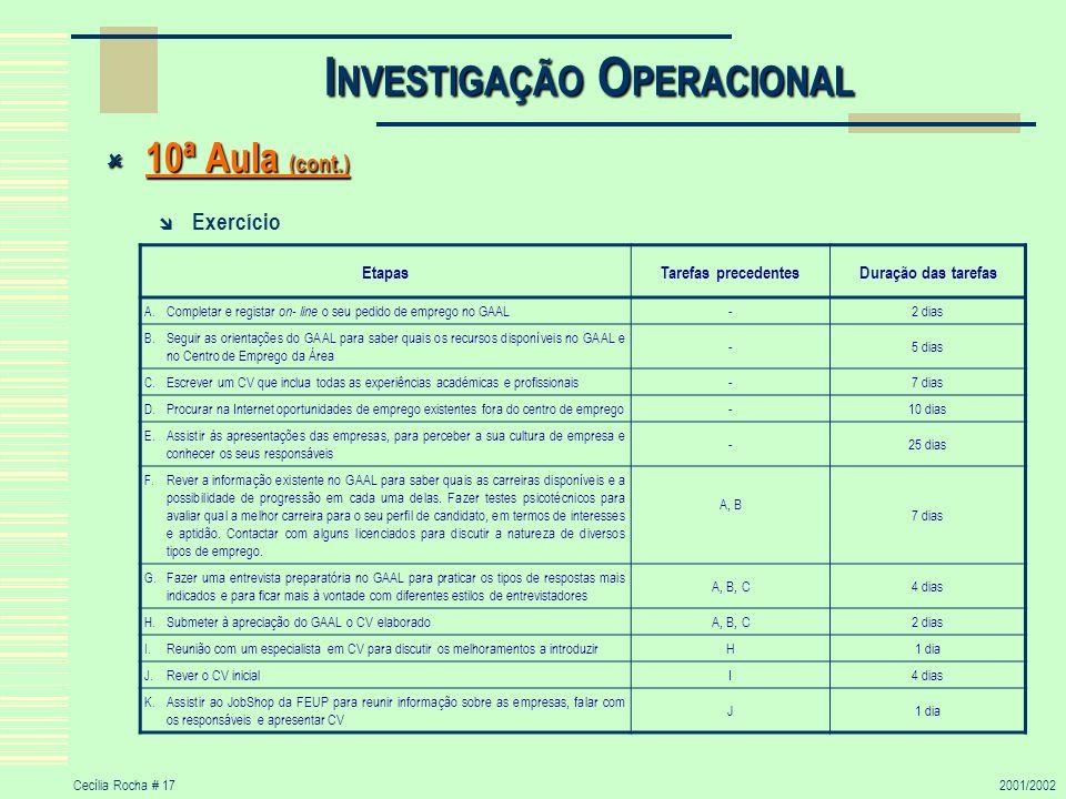 Cecília Rocha # 172001/2002 I NVESTIGAÇÃO O PERACIONAL 10ª Aula (cont.) 10ª Aula (cont.) Exercício EtapasTarefas precedentesDuração das tarefas A. Com