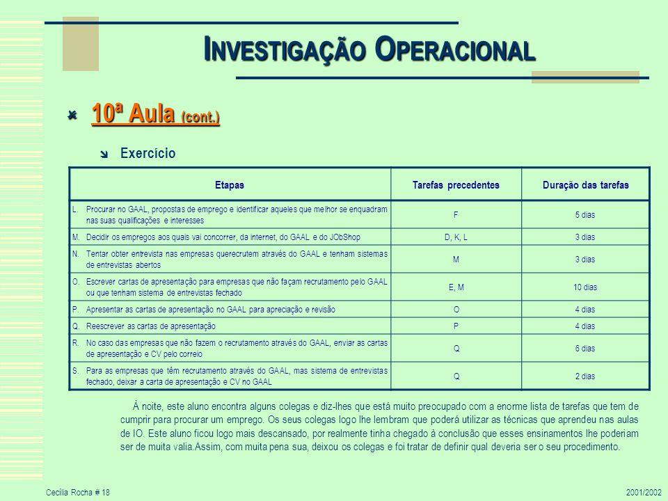 Cecília Rocha # 182001/2002 I NVESTIGAÇÃO O PERACIONAL 10ª Aula (cont.) 10ª Aula (cont.) Exercício À noite, este aluno encontra alguns colegas e diz-l