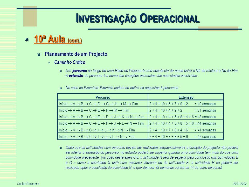 Cecília Rocha # 42001/2002 I NVESTIGAÇÃO O PERACIONAL 10ª Aula (cont.) 10ª Aula (cont.) Planeamento de um Projecto Caminho Crítico percurso extensão U