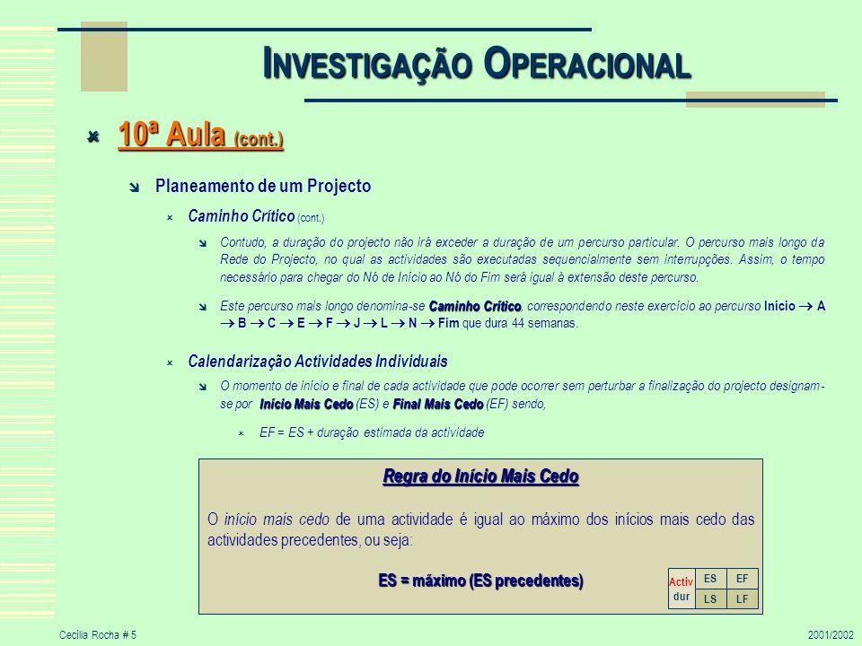 Cecília Rocha # 52001/2002 I NVESTIGAÇÃO O PERACIONAL 10ª Aula (cont.) 10ª Aula (cont.) Planeamento de um Projecto Caminho Crítico (cont.) Contudo, a
