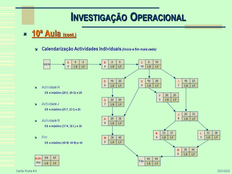 Cecília Rocha # 62001/2002 I NVESTIGAÇÃO O PERACIONAL 10ª Aula (cont.) 10ª Aula (cont.) Calendarização Actividades Individuais (Início e fim mais cedo