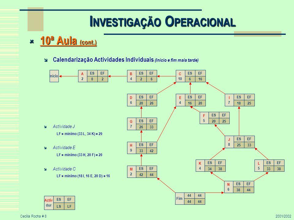 Cecília Rocha # 82001/2002 I NVESTIGAÇÃO O PERACIONAL 10ª Aula (cont.) 10ª Aula (cont.) Calendarização Actividades Individuais (Início e fim mais tard