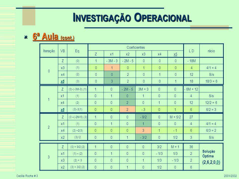 Cecília Rocha # 32001/2002 I NVESTIGAÇÃO O PERACIONAL 6ª Aula (cont.) 6ª Aula (cont.) IteraçãoVBEq.