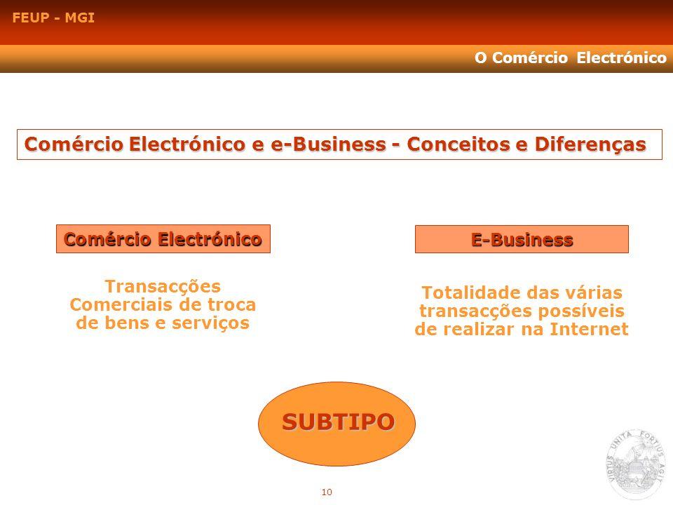 FEUP - MGI O Comércio Electrónico Comércio Electrónico Transacções Comerciais de troca de bens e serviços E-Business Totalidade das várias transacções
