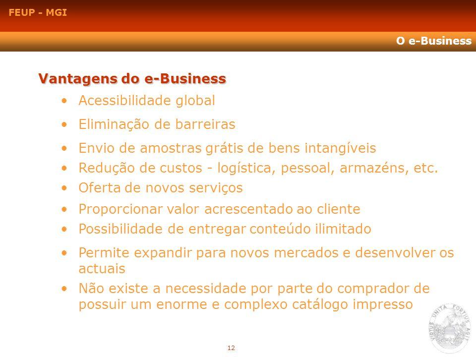FEUP - MGI O e-Business Vantagens do e-Business Acessibilidade global Eliminação de barreiras Envio de amostras grátis de bens intangíveis Redução de