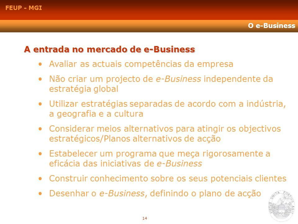 FEUP - MGI A entrada no mercado de e-Business Avaliar as actuais competências da empresa Não criar um projecto de e-Business independente da estratégi