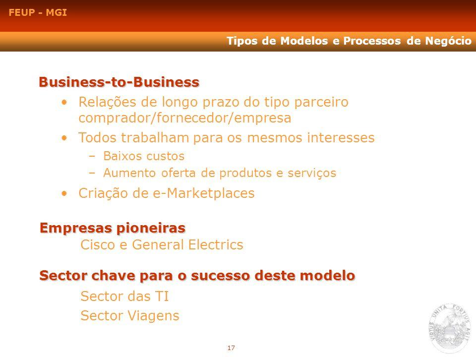 FEUP - MGI Tipos de Modelos e Processos de Negócio Business-to-Business Empresas pioneiras Cisco e General Electrics Sector chave para o sucesso deste