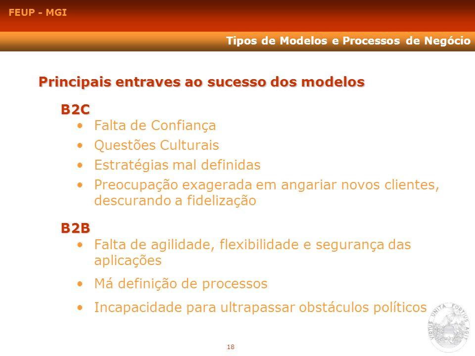 FEUP - MGI Tipos de Modelos e Processos de Negócio Principais entraves ao sucesso dos modelos B2C B2B Falta de Confiança Questões Culturais Estratégia
