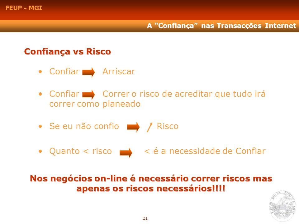 FEUP - MGI A Confiança nas Transacções Internet Confiança vs Risco Nos negócios on-line é necessário correr riscos mas apenas os riscos necessários!!!
