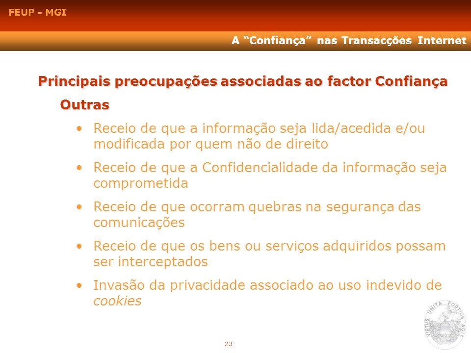 FEUP - MGI A Confiança nas Transacções Internet Principais preocupações associadas ao factor Confiança Outras Receio de que a informação seja lida/ace