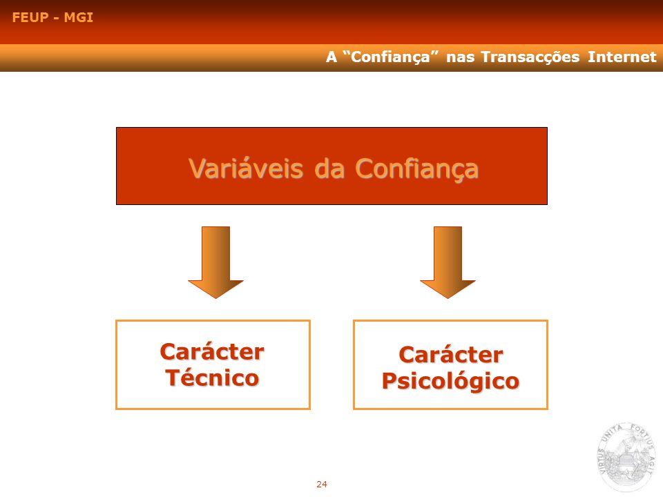 FEUP - MGI Variáveis da Confiança Carácter Técnico Carácter Psicológico 24 A Confiança nas Transacções Internet