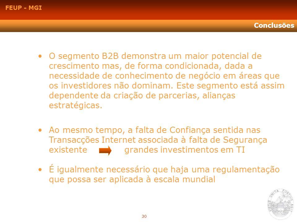FEUP - MGI Conclusões O segmento B2B demonstra um maior potencial de crescimento mas, de forma condicionada, dada a necessidade de conhecimento de neg