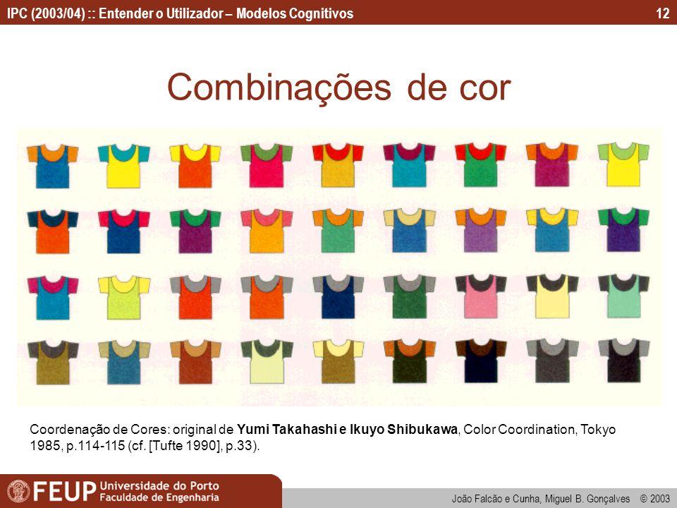 IPC (2003/04) :: Entender o Utilizador – Modelos Cognitivos João Falcão e Cunha, Miguel B. Gonçalves © 2003 12 Combinações de cor Coordenação de Cores