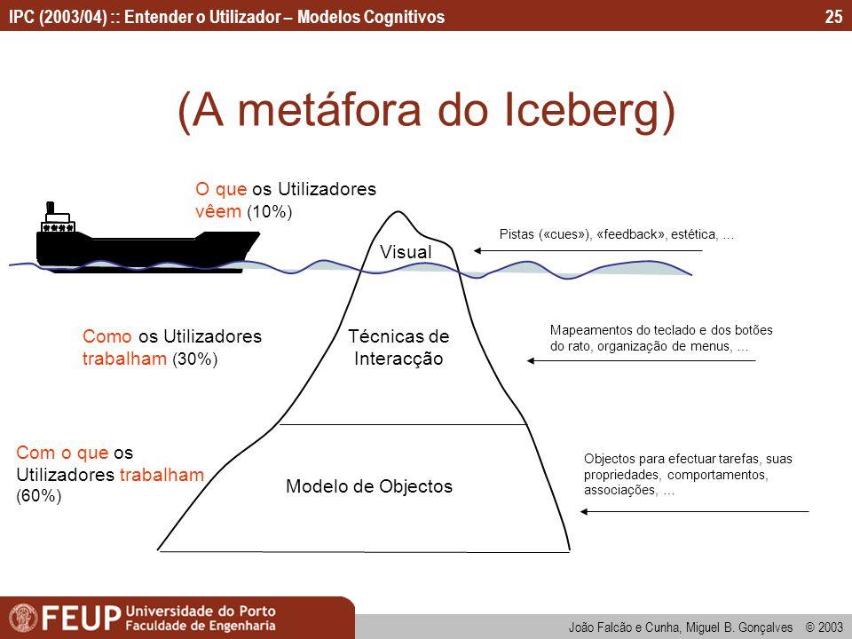 IPC (2003/04) :: Entender o Utilizador – Modelos Cognitivos João Falcão e Cunha, Miguel B. Gonçalves © 2003 25 (A metáfora do Iceberg) Visual Técnicas