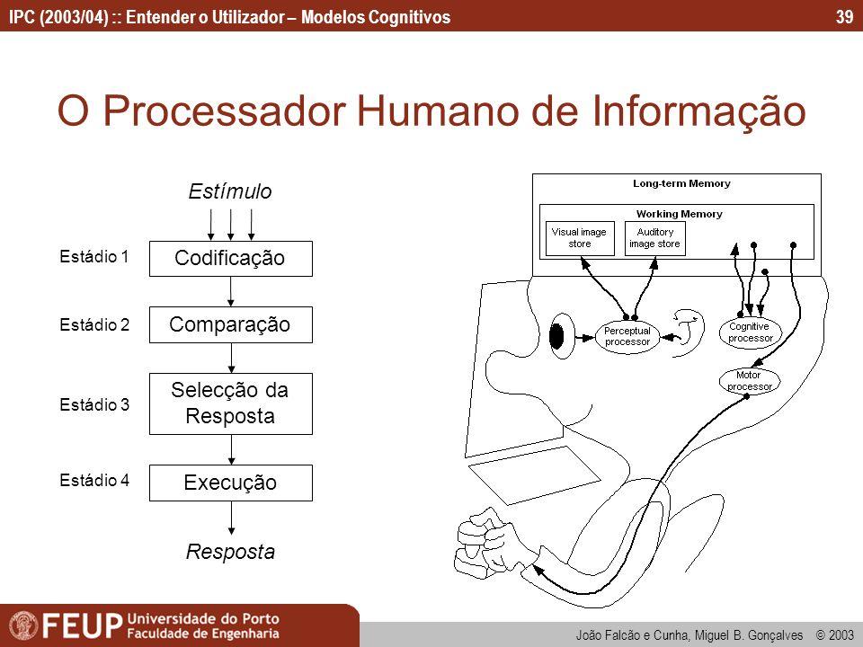 IPC (2003/04) :: Entender o Utilizador – Modelos Cognitivos João Falcão e Cunha, Miguel B. Gonçalves © 2003 39 O Processador Humano de Informação Codi